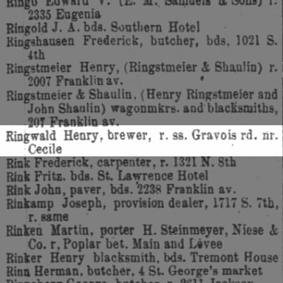 1869 St. Louis City Directory, Henry Ringwald