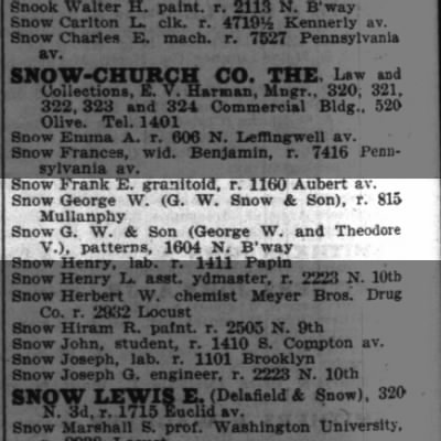 St. Louis City Directory 1896, George W. Snow (G.W. Snow and Son patterns)