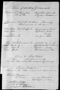 Confederate Casualty Reports