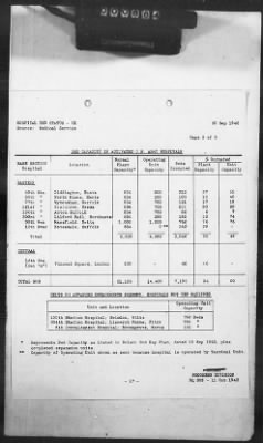 421 - Statistical Summary, SOS, ETOUSA, October 1943 › Page 22 - Fold3.com