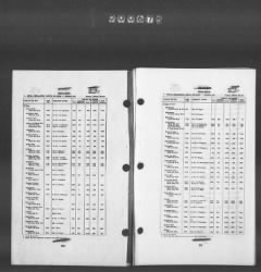 449 - Installations and Operating Personnel Booklets, ETOUSA, Jan 1944-Oct 1945 › Page 131 - Fold3.com
