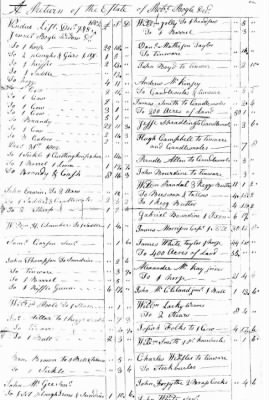 Robert Bogle Estate Record 1803 pg1.jpg