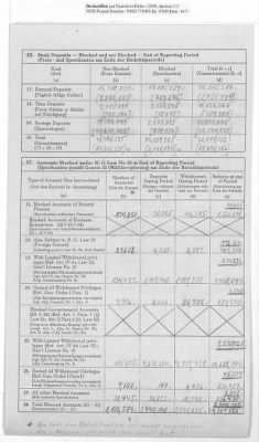 American Zone: Report of Selected Bank Statistics, March 1947 › Page 6 - Fold3.com