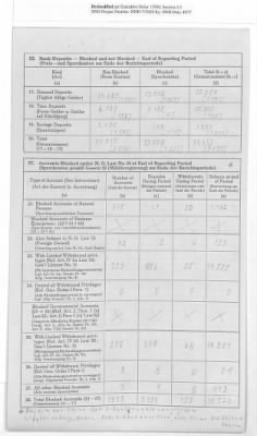 American Zone: Report of Selected Bank Statistics, April 1947 › Page 18 - Fold3.com