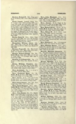 Part II - Complete Alphabetical List of Commissioned Officers of the Army › Page 446 - Fold3.com