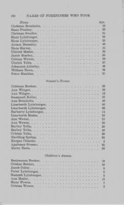 Names of Foreigners who took the Oath of Allegiance, 1727-1775. › Page 120 - Fold3.com