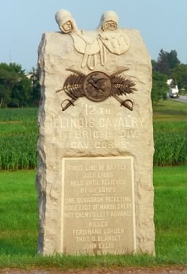 12th Illinois  Cavalry Regiment