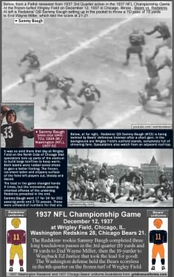 nfl_1937-championship-game_washington-at-chicago_sammy-baugh_e.gif